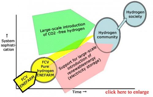 e_HydrogenEnergy_2014_01_r