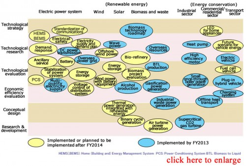 e_RenewableEnergy_2014_01_r3