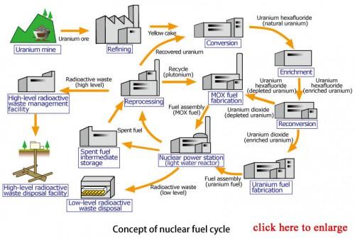 e_nuclear_2014_03_r